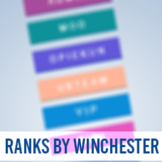 Ranks by Winchester